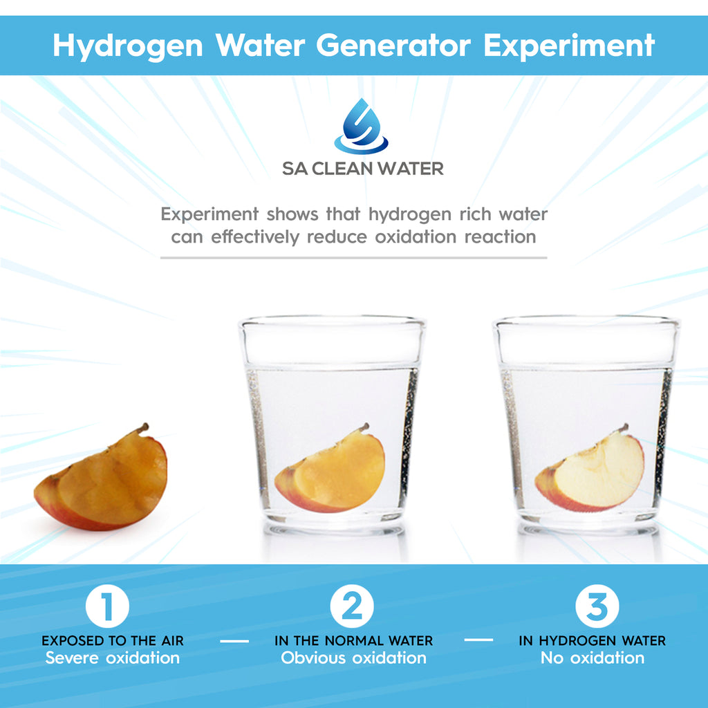 Hydrogen Water Maker Experiment