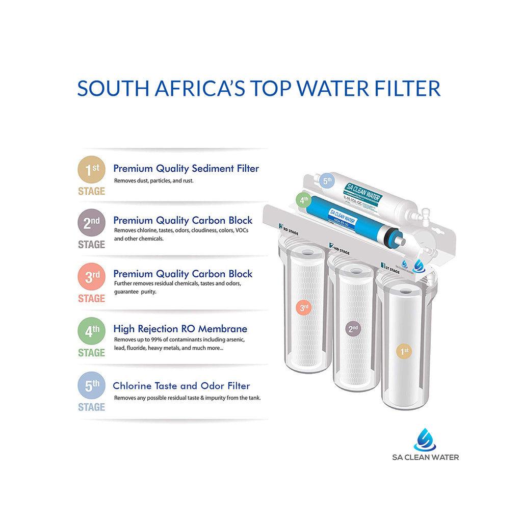 SA Clean Water Reverse Osmosis System with Pump Stage Description