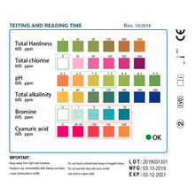 SA Clean Water Water Test Strips Label Small