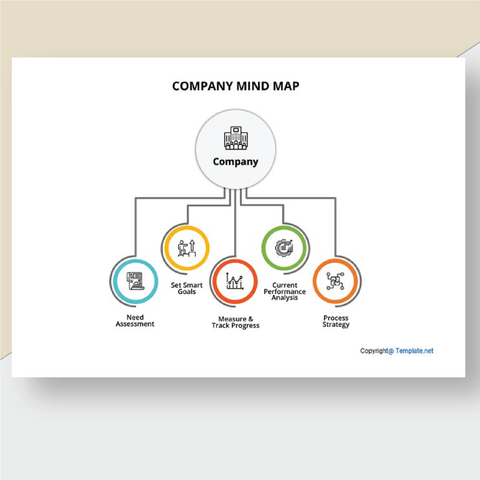 Free Simple Company Mind Map Template - Zipsite