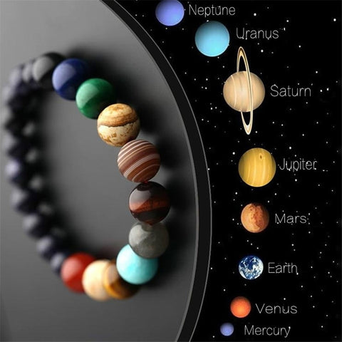 Eight Planets Yoga Chakra Natural Stone Bracelet for Men and Women