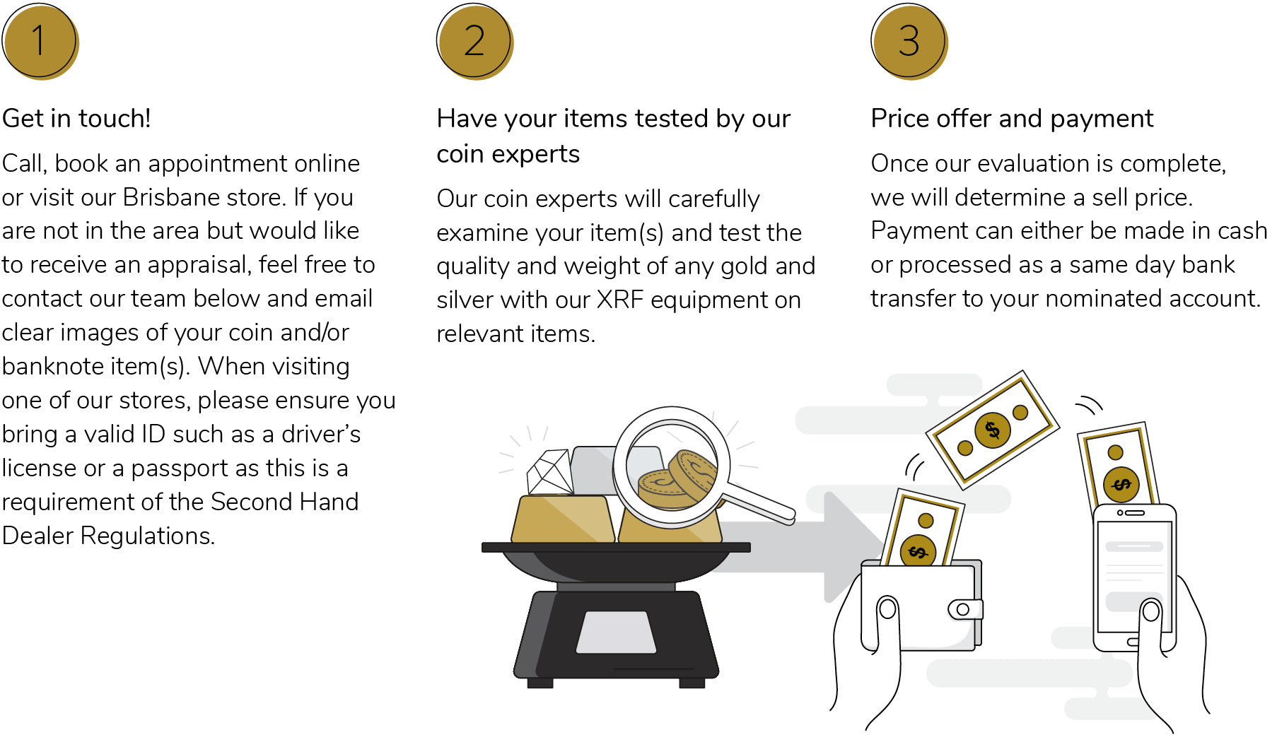 HOW TO SELL YOUR COINS & BANKNOTES