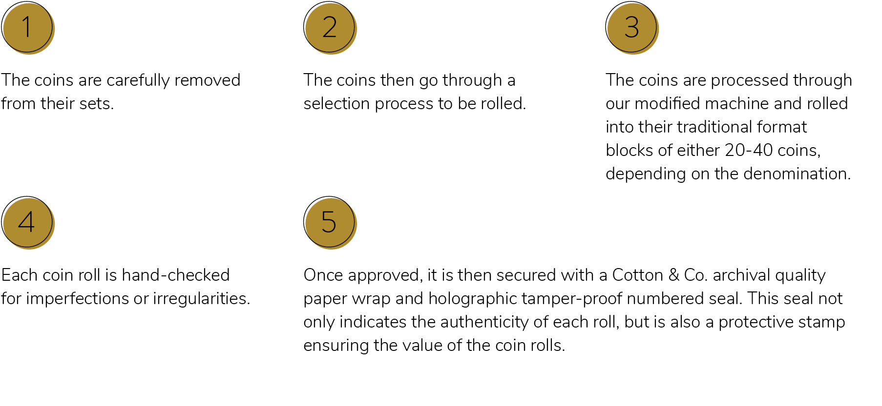 HOW THE COIN ROLLING PROCESS WORKS