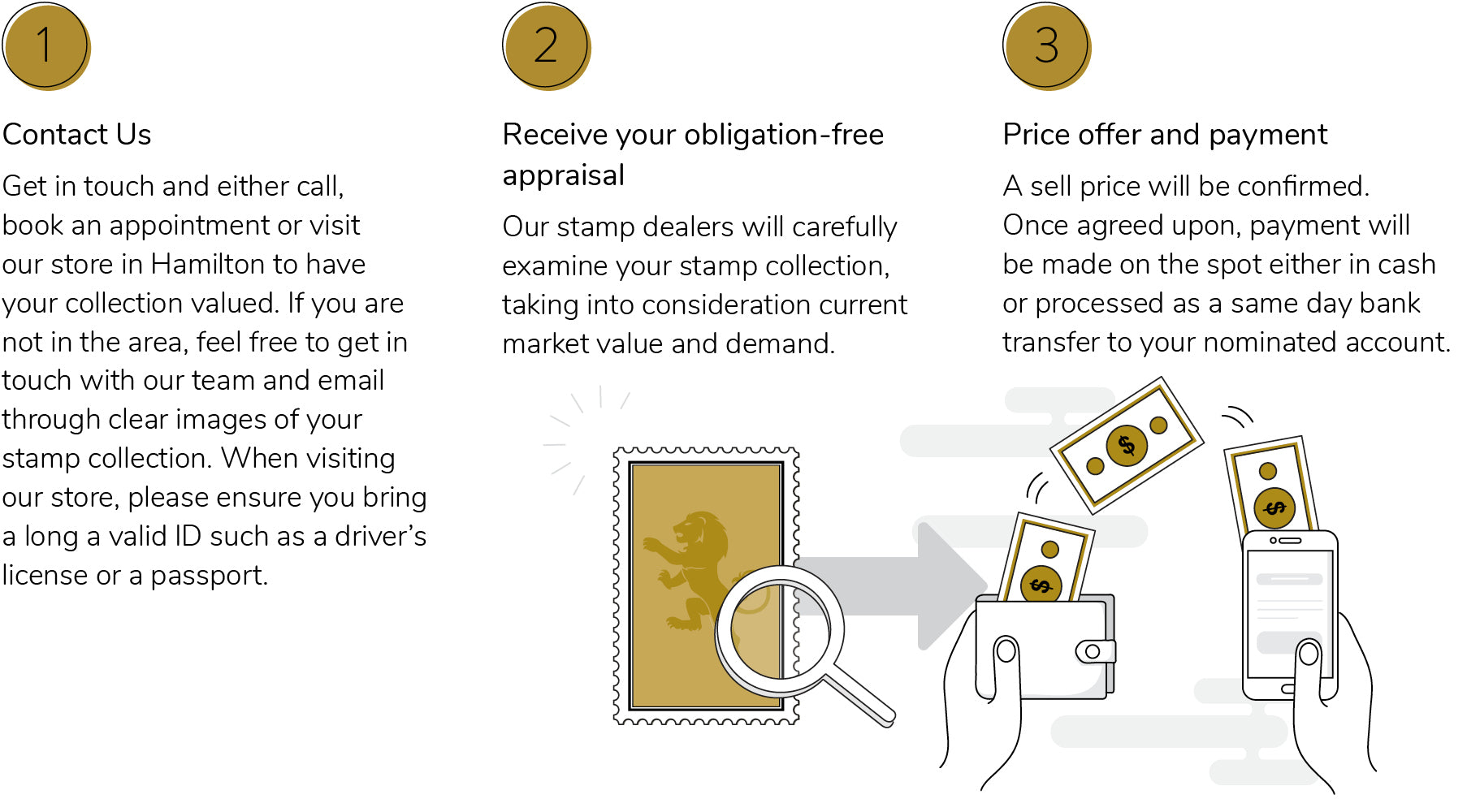 HOW TO SELL YOUR STAMP COLLECTION
