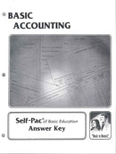 Cover Image for Accounting Keys 127-132