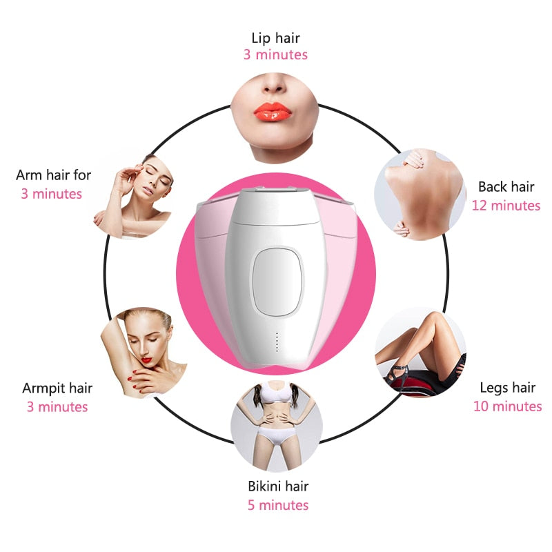 Load image into Gallery viewer, Professional Laser Epilator