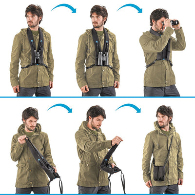 Binoculars strap that morphs into a compact protective case