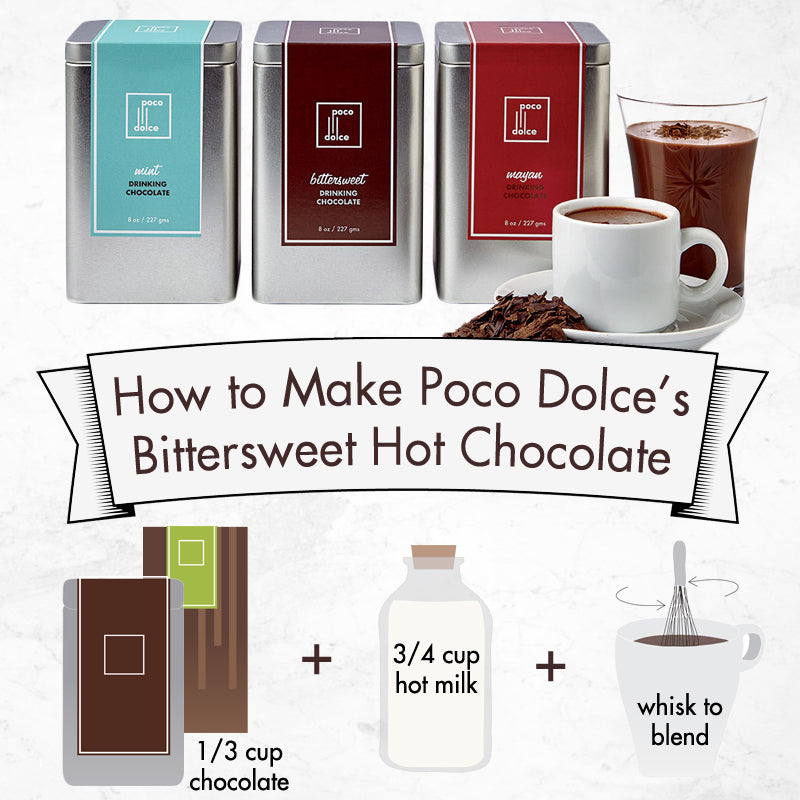Poco Dolce's Drinking Chocolate Recipe