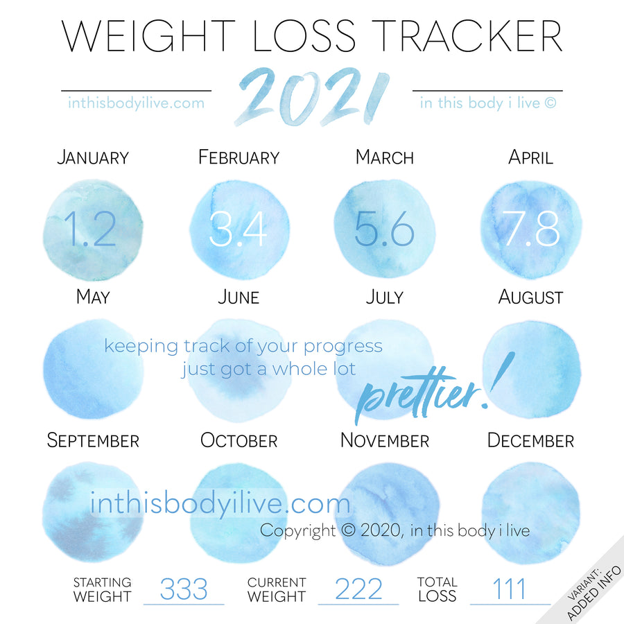 Blueberries - 2021 Weight Loss Calendar