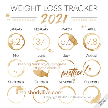 Coffee Break - 2021 Weight Loss Calendar