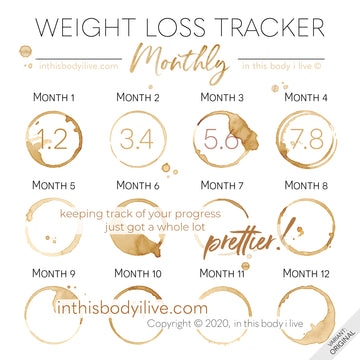 Coffee Break - Monthly Weight Loss Tracker