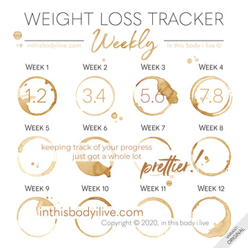 Coffee Break - Weekly Weight Loss Tracker