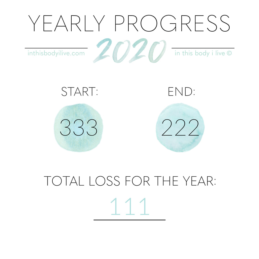 Under the SeaGreen - 2020 Yearly Progress Tracker