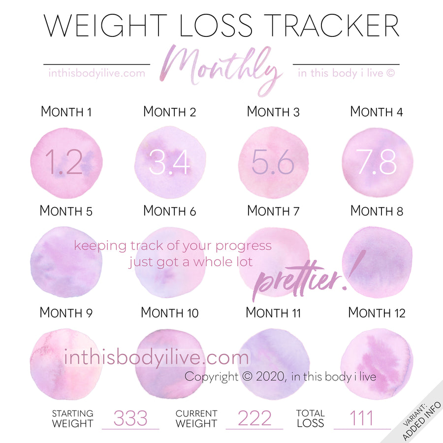 Pretty in Pink - Monthly Weight Loss Tracker