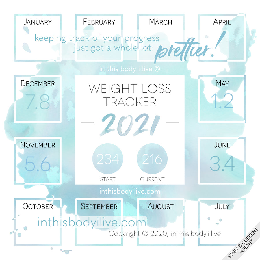 Turquoise Splash - 2021 Weight Loss Calendar