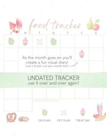Food tracker - Themed