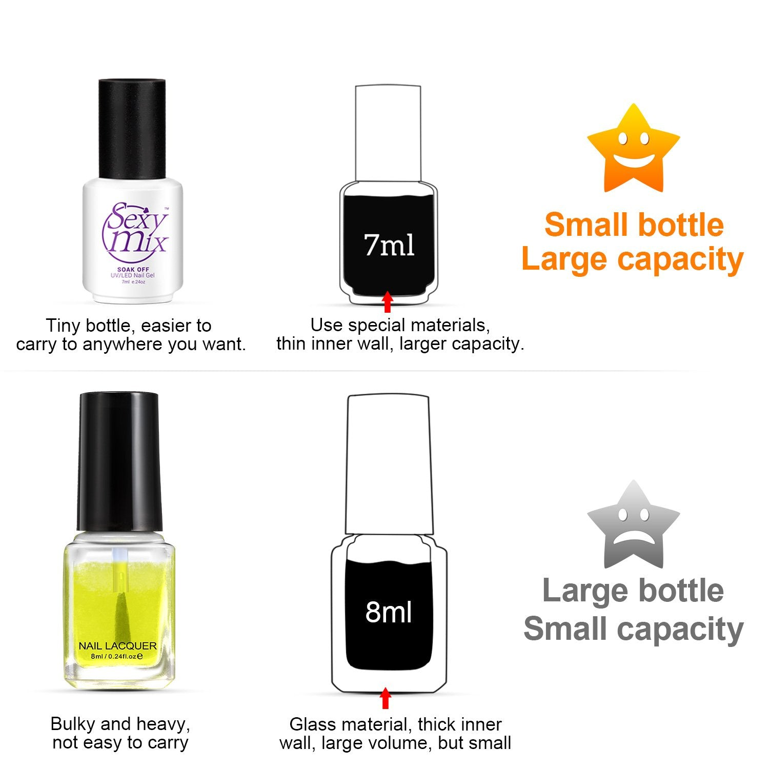 Sexy Mix Gel Nail Polish Set, UV Gel Color Changing Nail Polish Temperature Change Color 8 Colors Tiny Bottles with Nice Box 0.24 OZ