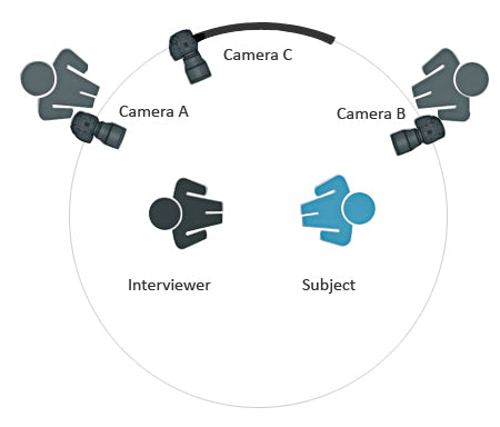 camera slider with controller