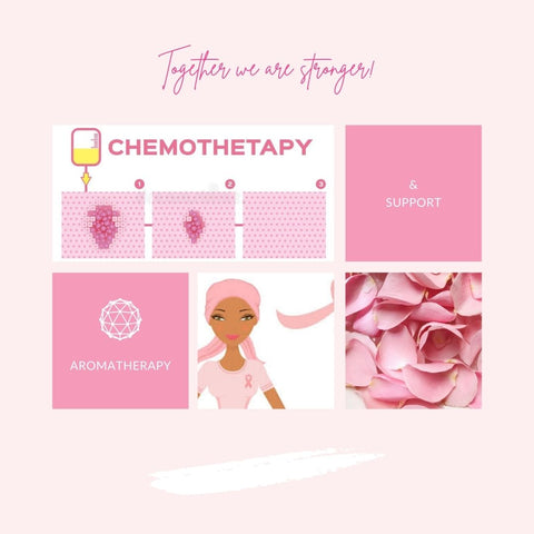 aromatherapy supporting chemotherapy