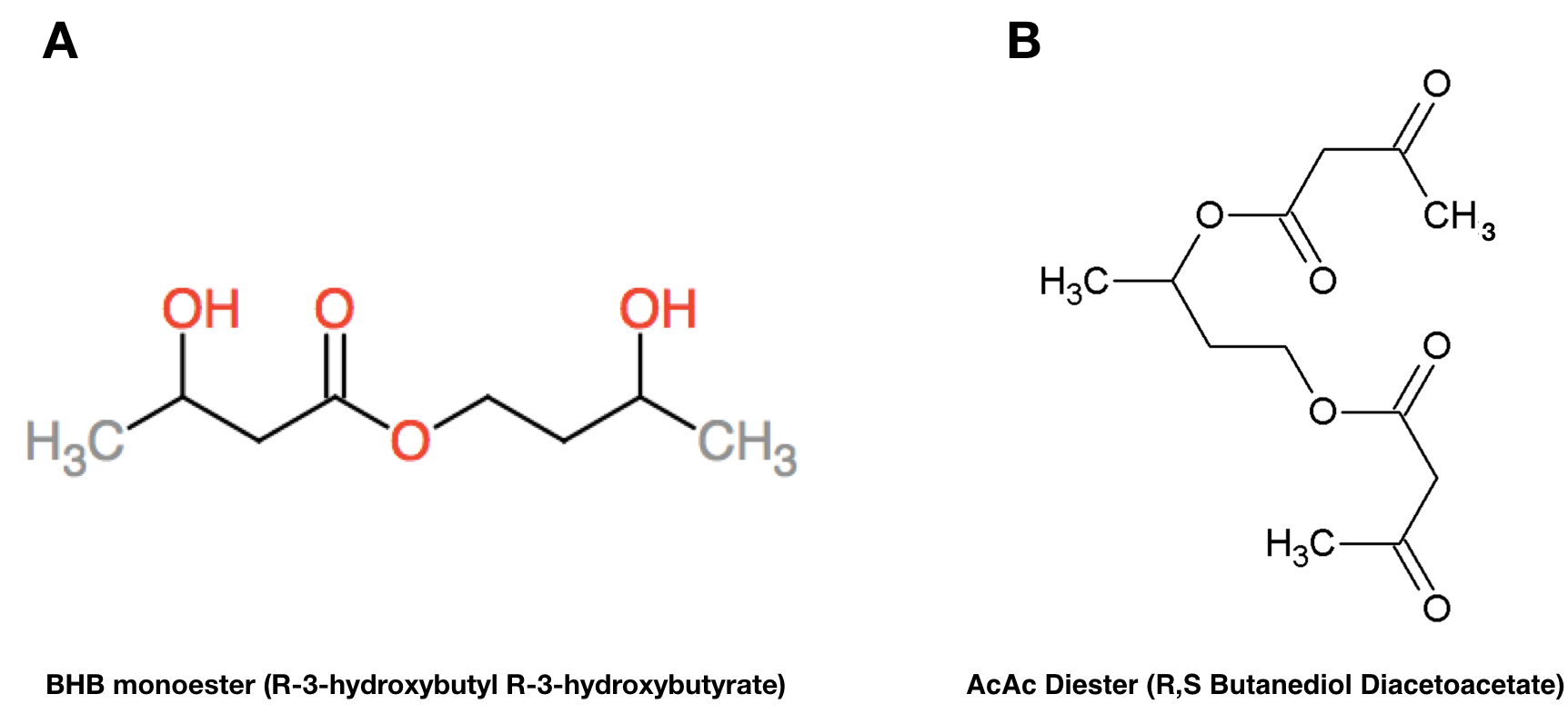 BHB monoester and AcAc diester chemical compounds