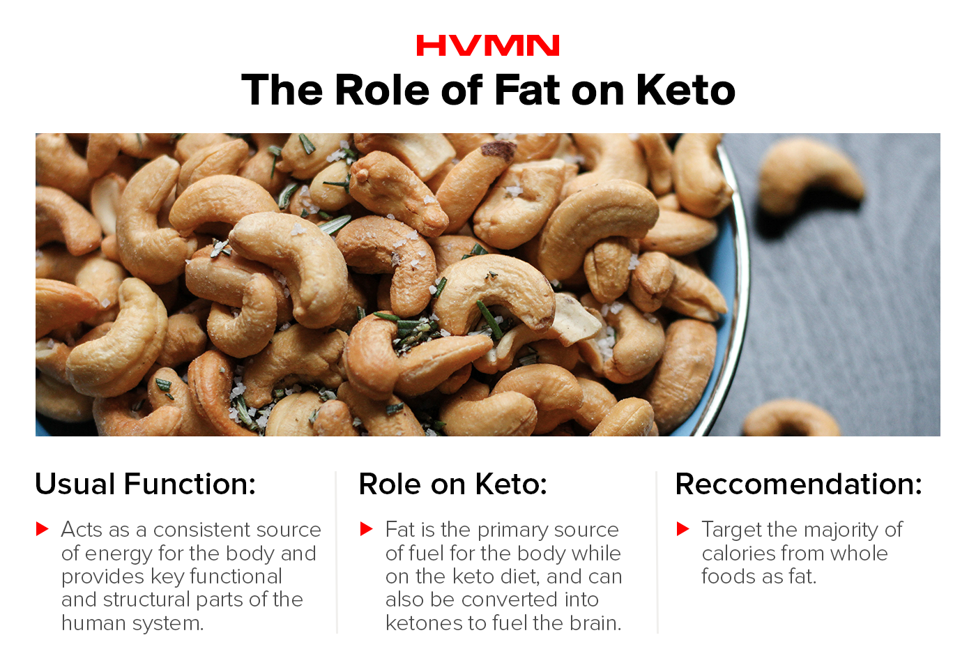 An image of cashews showing the role of fat on keto