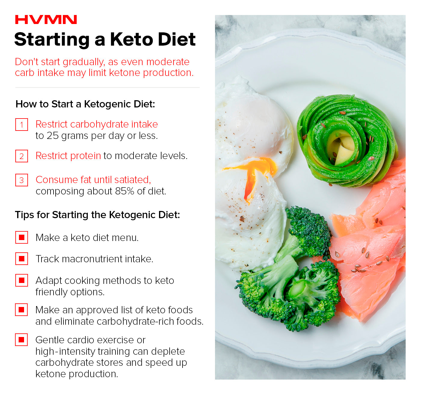 clinical ketogenic diet plan