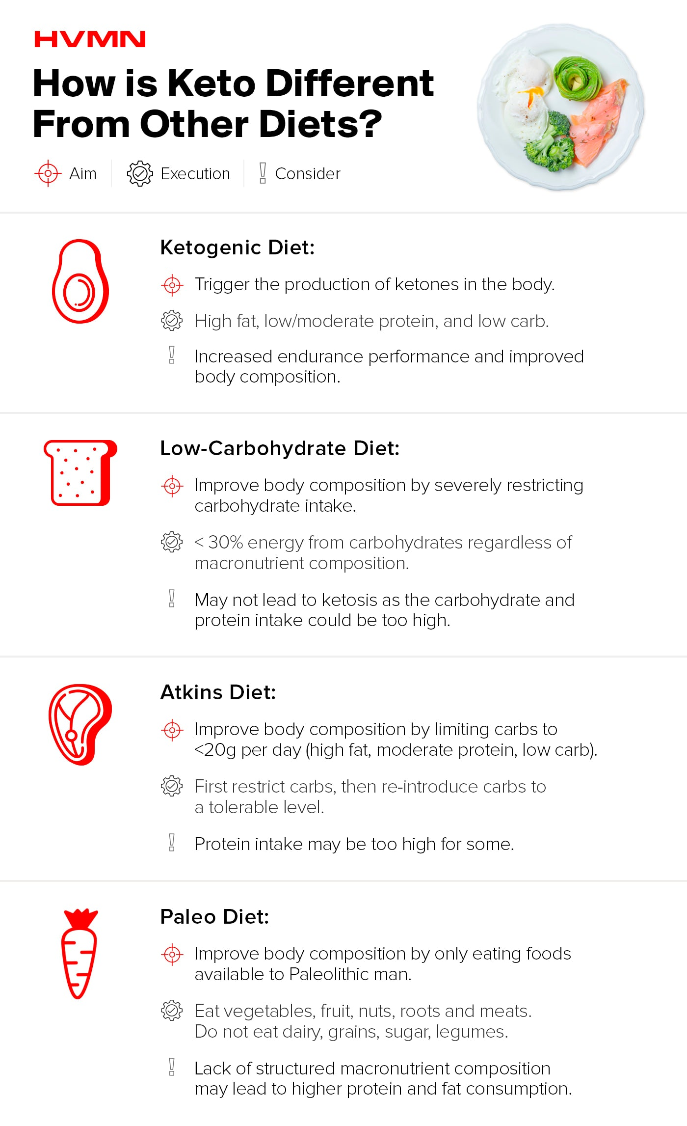 flashing of light then sickness during ketogenic diet