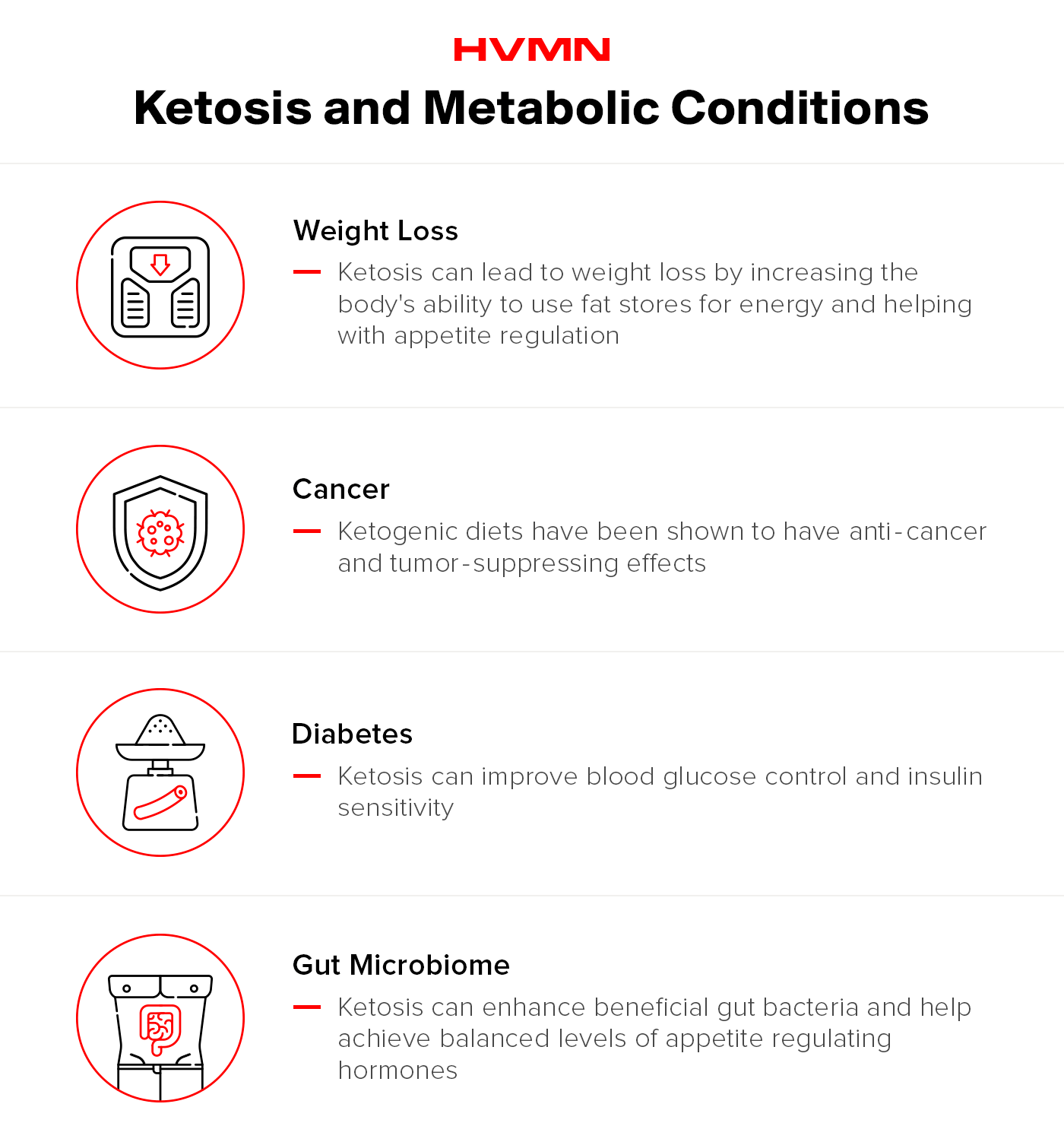 Applications of ketosis for metabolic conditions.