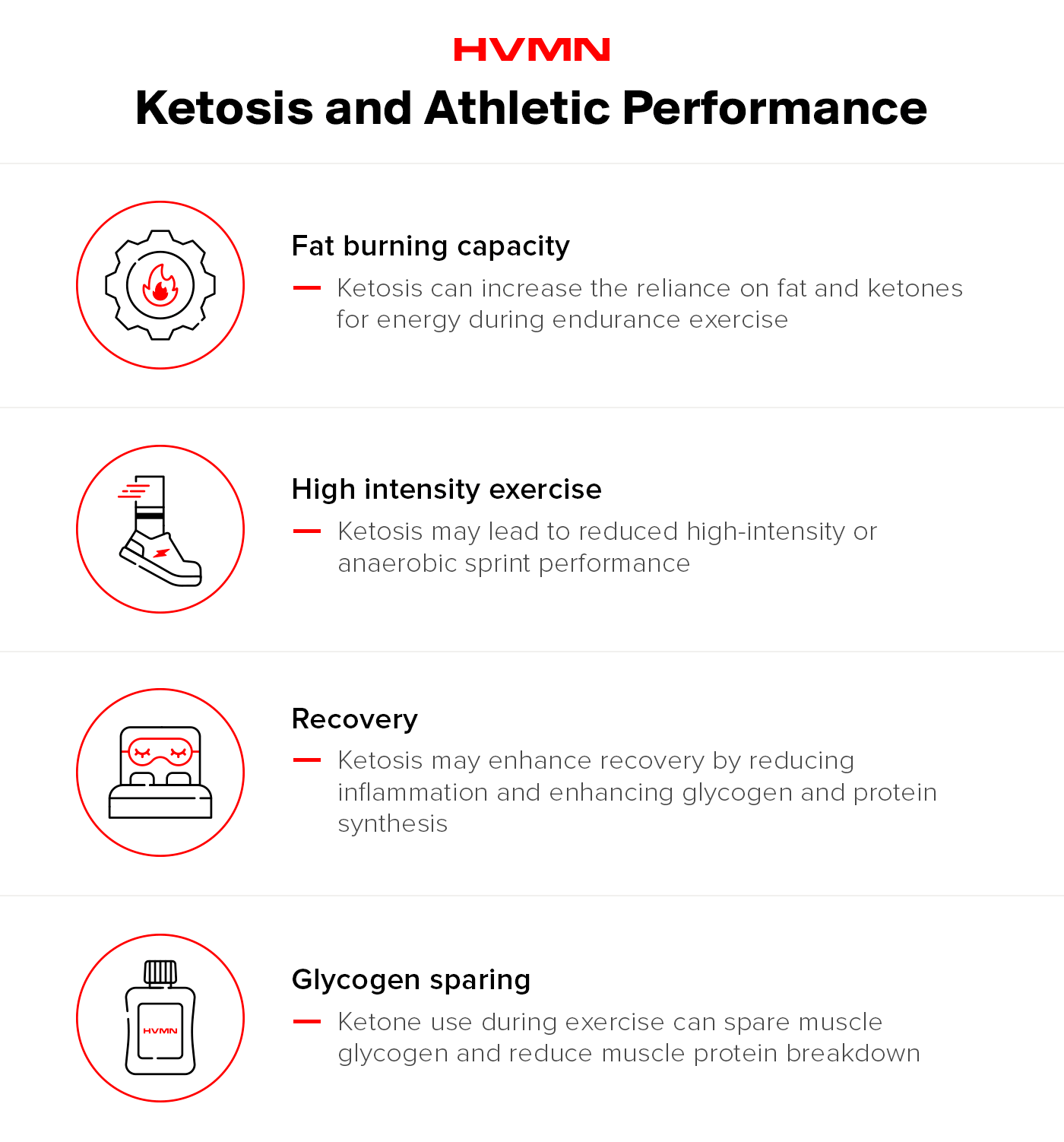 Applications of ketosis for athletic performance.