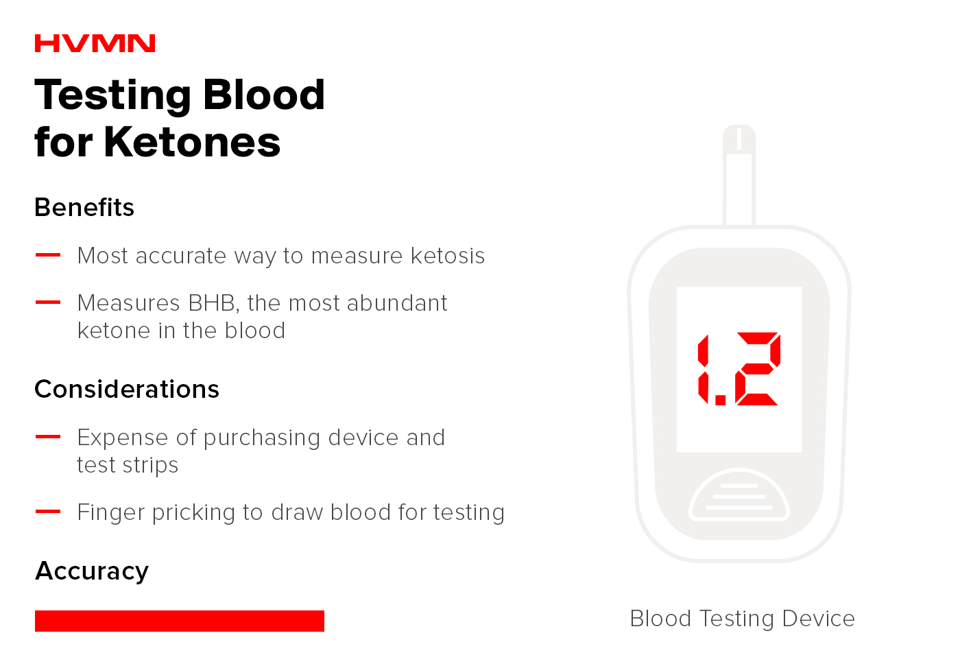 How to measures ketones in the blood.