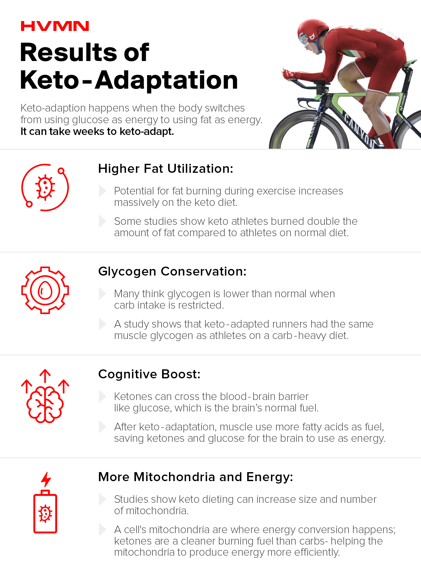 An image of a male speed cyclist, and illustrations of the different results of keto adaption
