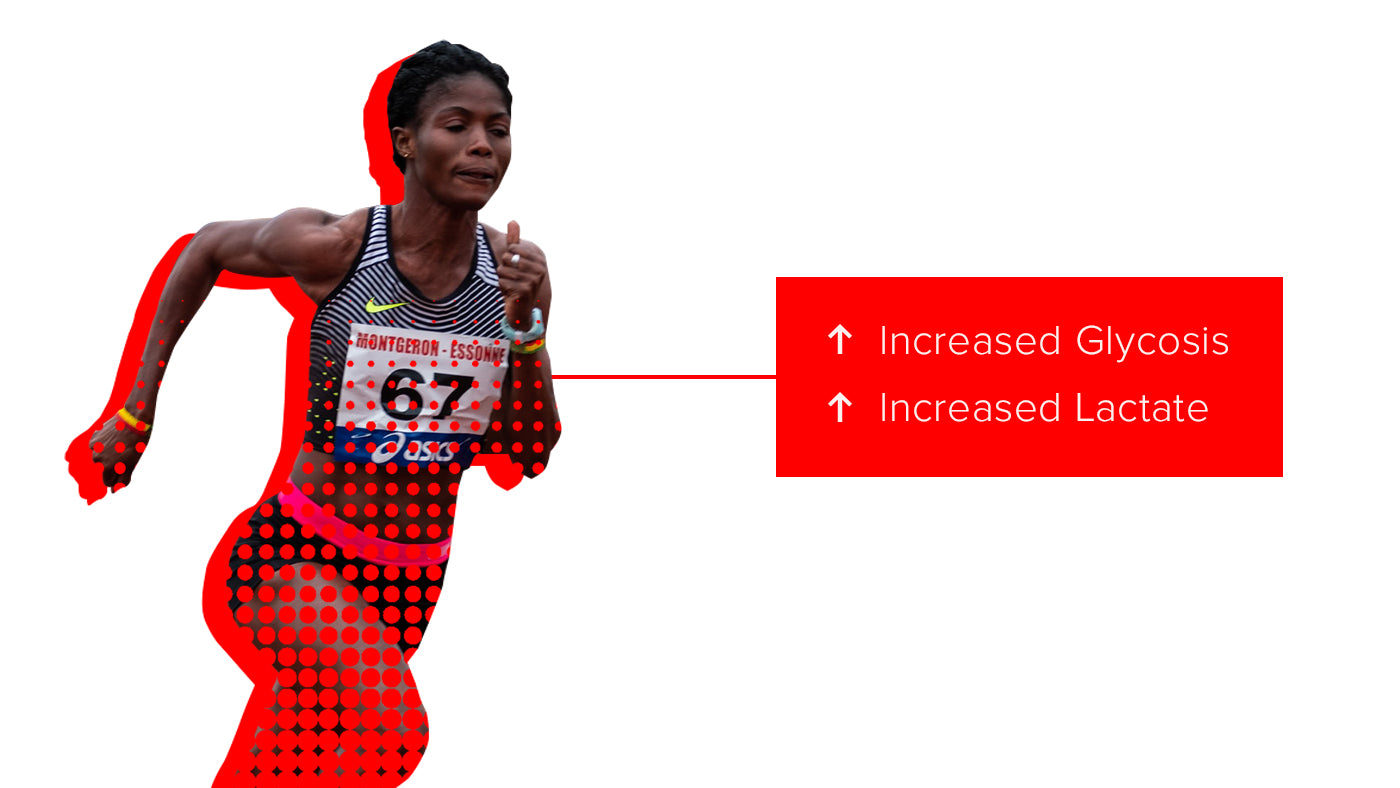 A female runner exercising, which shows the increase of glycosis and lactate