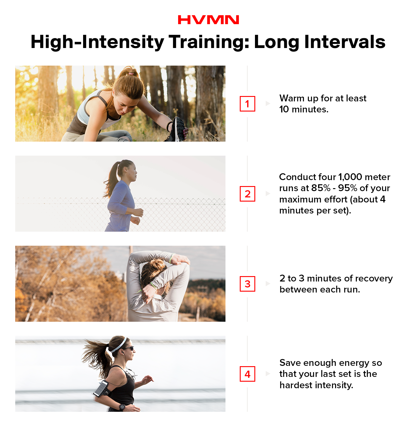 A guide to high-intensity training for long intervals. Women runners show these steps, which are sprints with timed rests between.