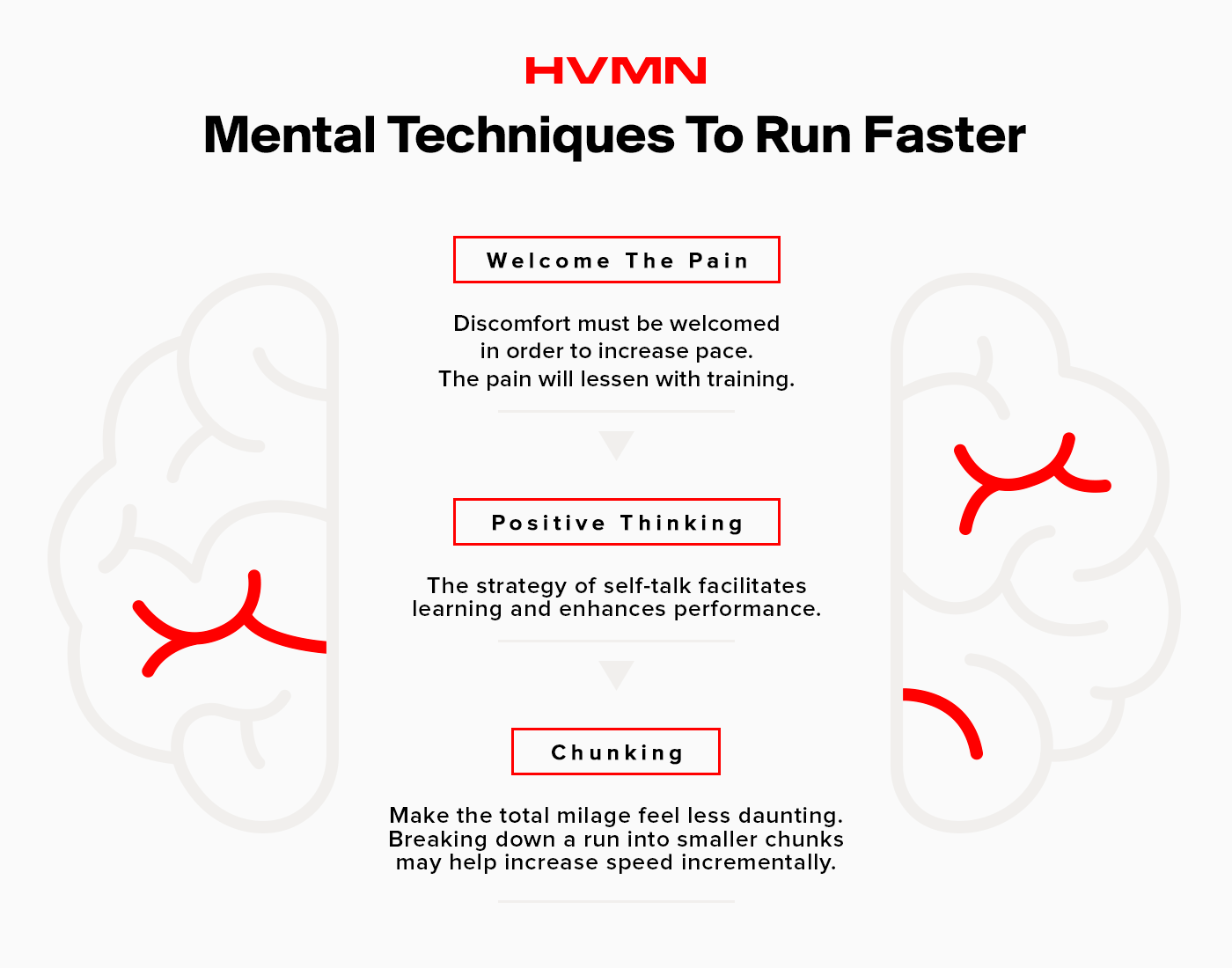 an illustration of a brain, split in the middle with the mental techniques for how to run faster