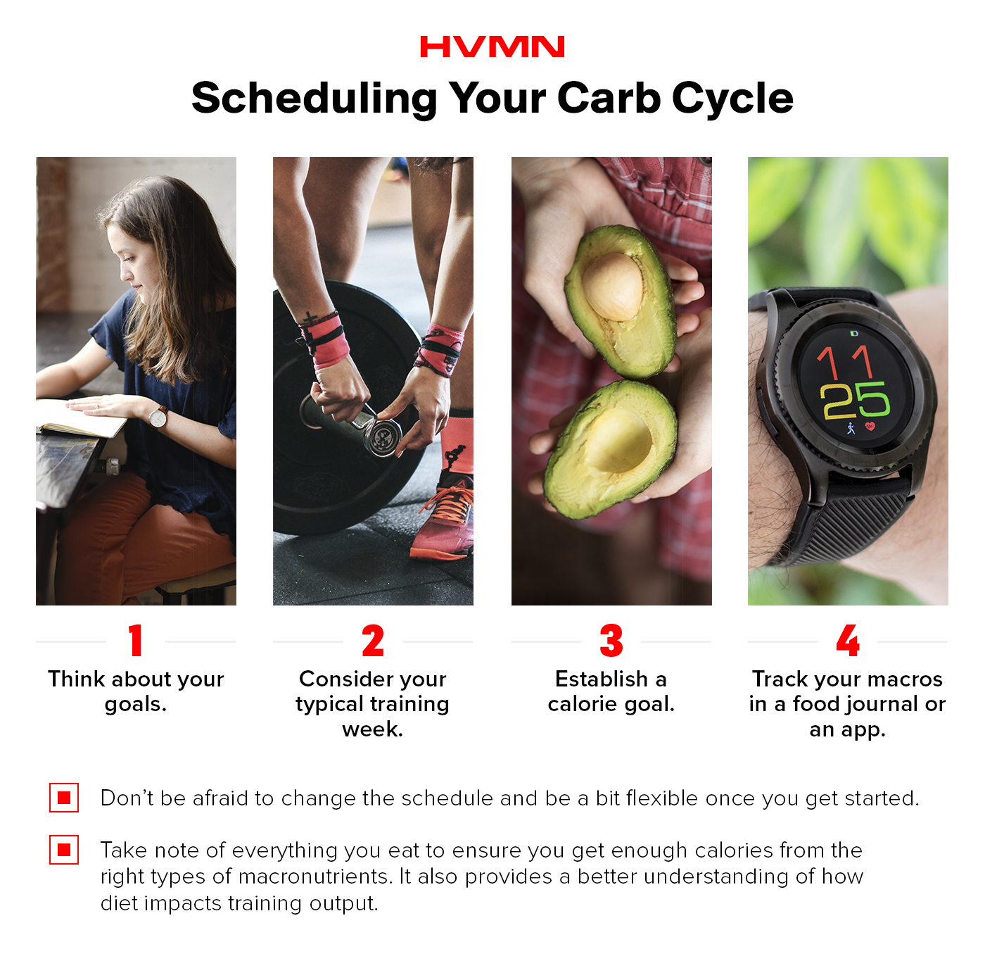 A guide to scheduling carb cycles, with a woman studying, a woman lifting weights, an avocado and a fitness watch