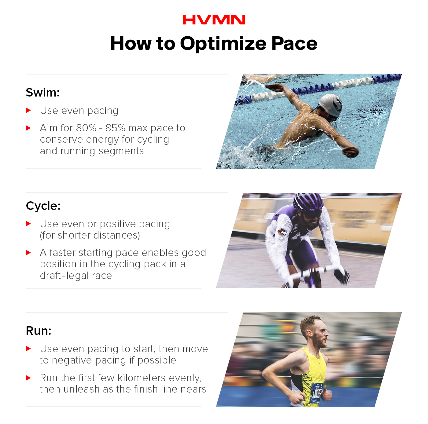 A male swimmer doing the butterfly stroke, a cyclist in a race and a male runner sprinting, all showing how to optimize pace