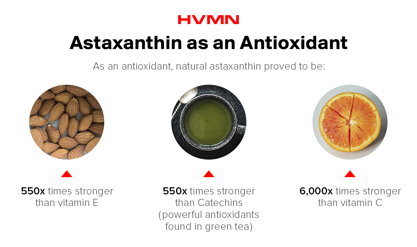 images of almonds, oranges and catachins in green tea -- astaxanthin has more antioxidant properties than all three of these.