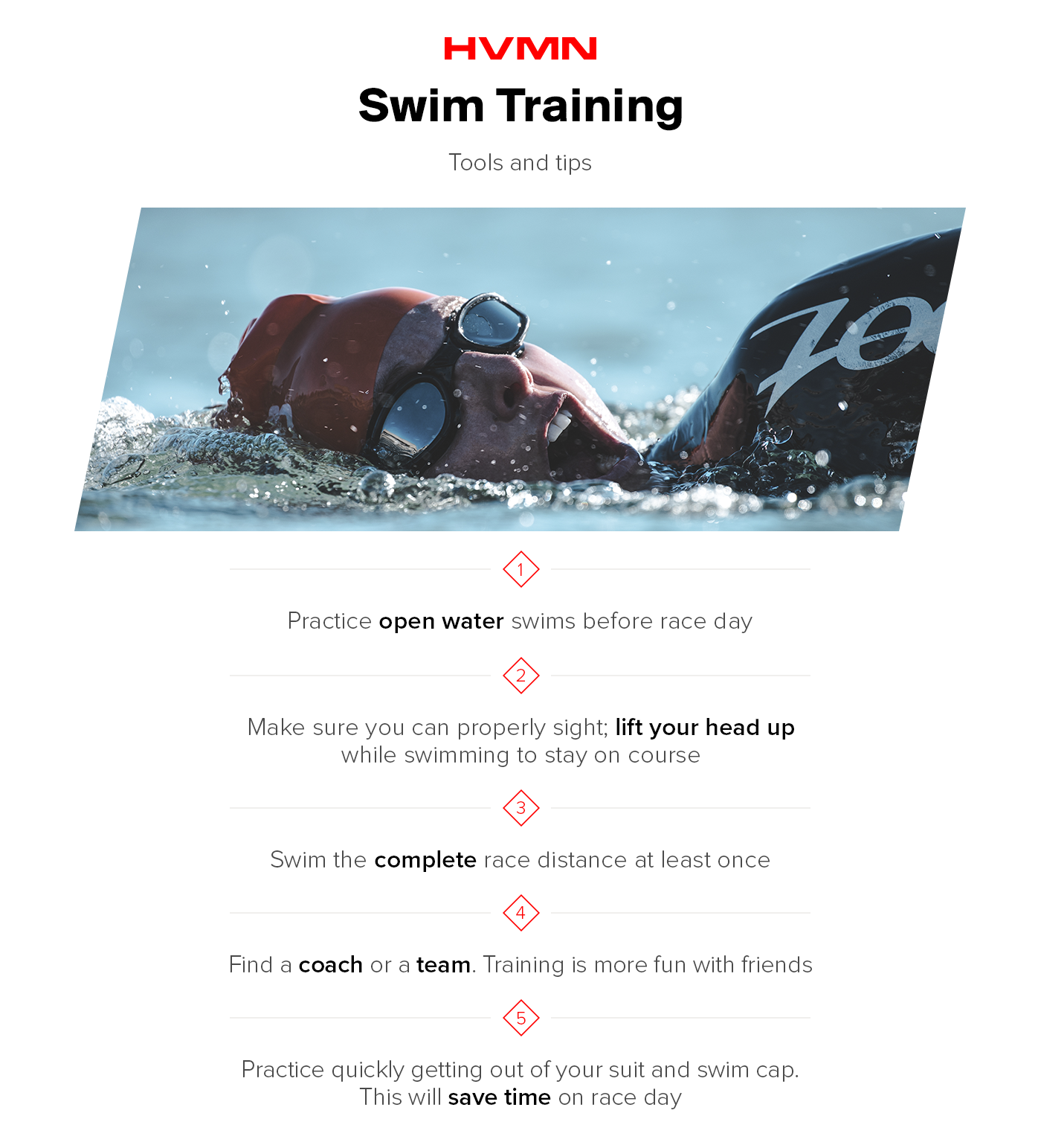 A swimmer coming up for breath, illustrating different swim techniques