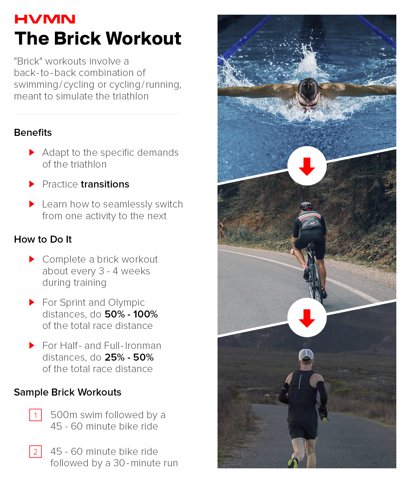 A swimmer doing butterfly with an arrow pointing to a biker on the road with an arrow pointing to a runner. This illustrates a brick workout