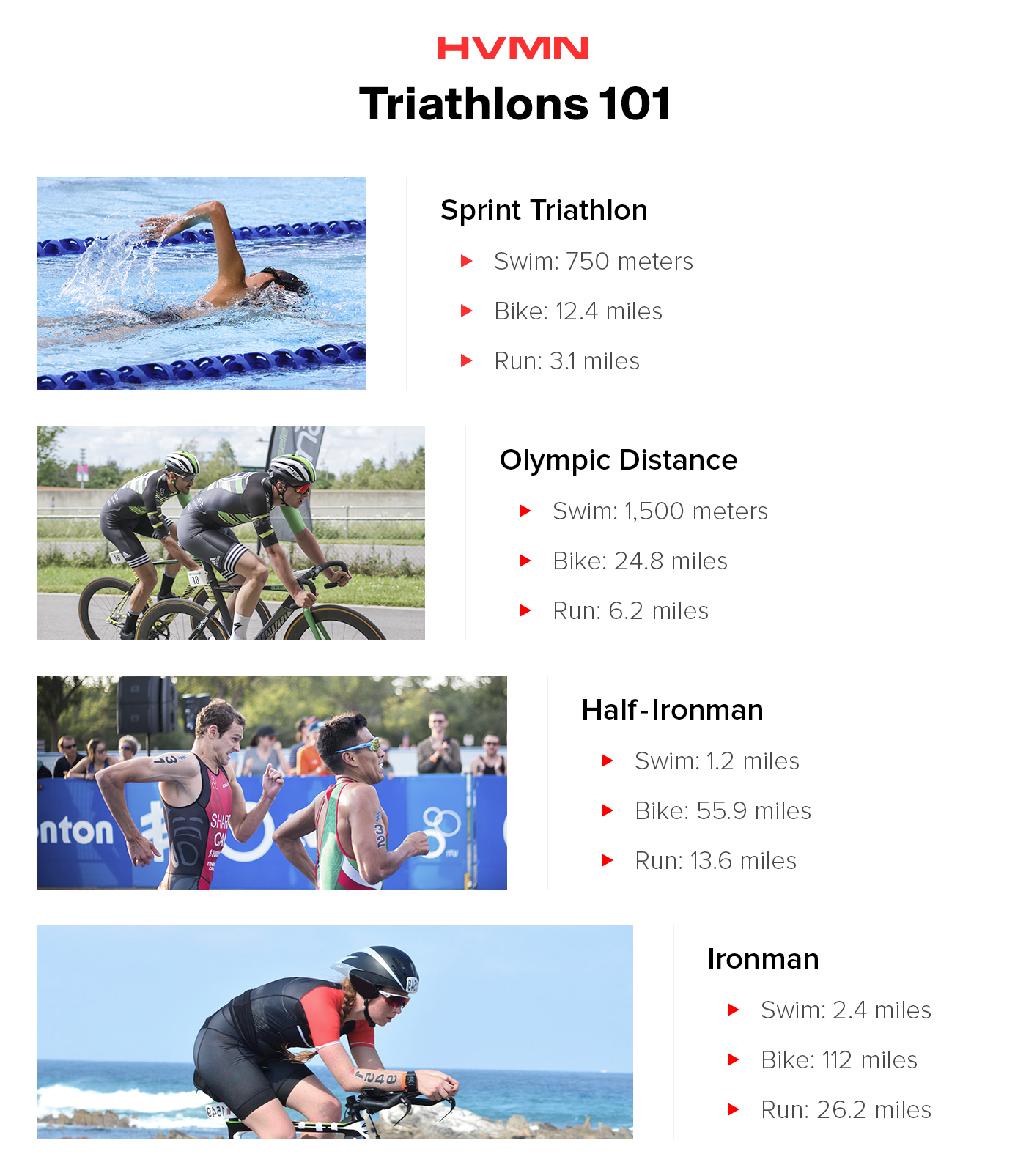 A swimmer, two bikers, two runners and another biker showing the differences between the triathlon lengths
