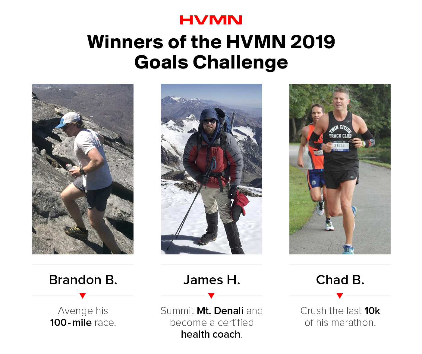 Winners of the HVMN 2019 Goal's Challenge. Brandon B is hiking, James H is climbing a mountain in snow gear, and Chad B is running a marathon
