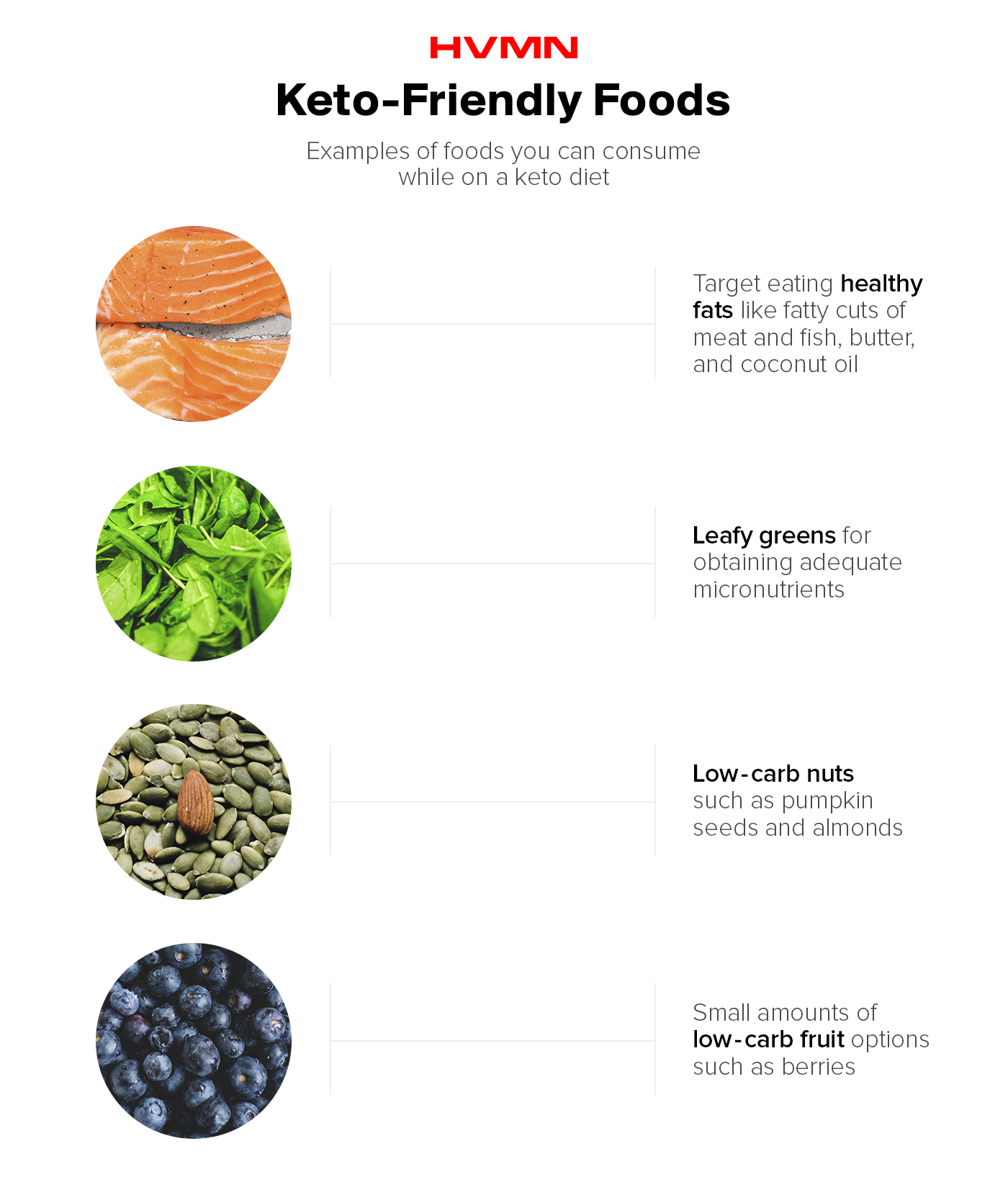 Images of salmon, arugula, pumpkin seeds and blueberries, which are all keto-friendly foods