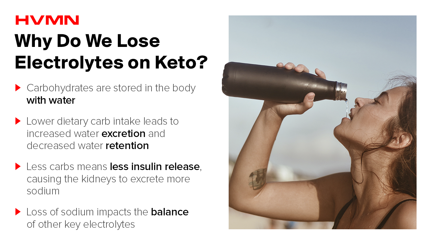 A woman drinking from a water bottle, showing why we lose electrolytes on keto