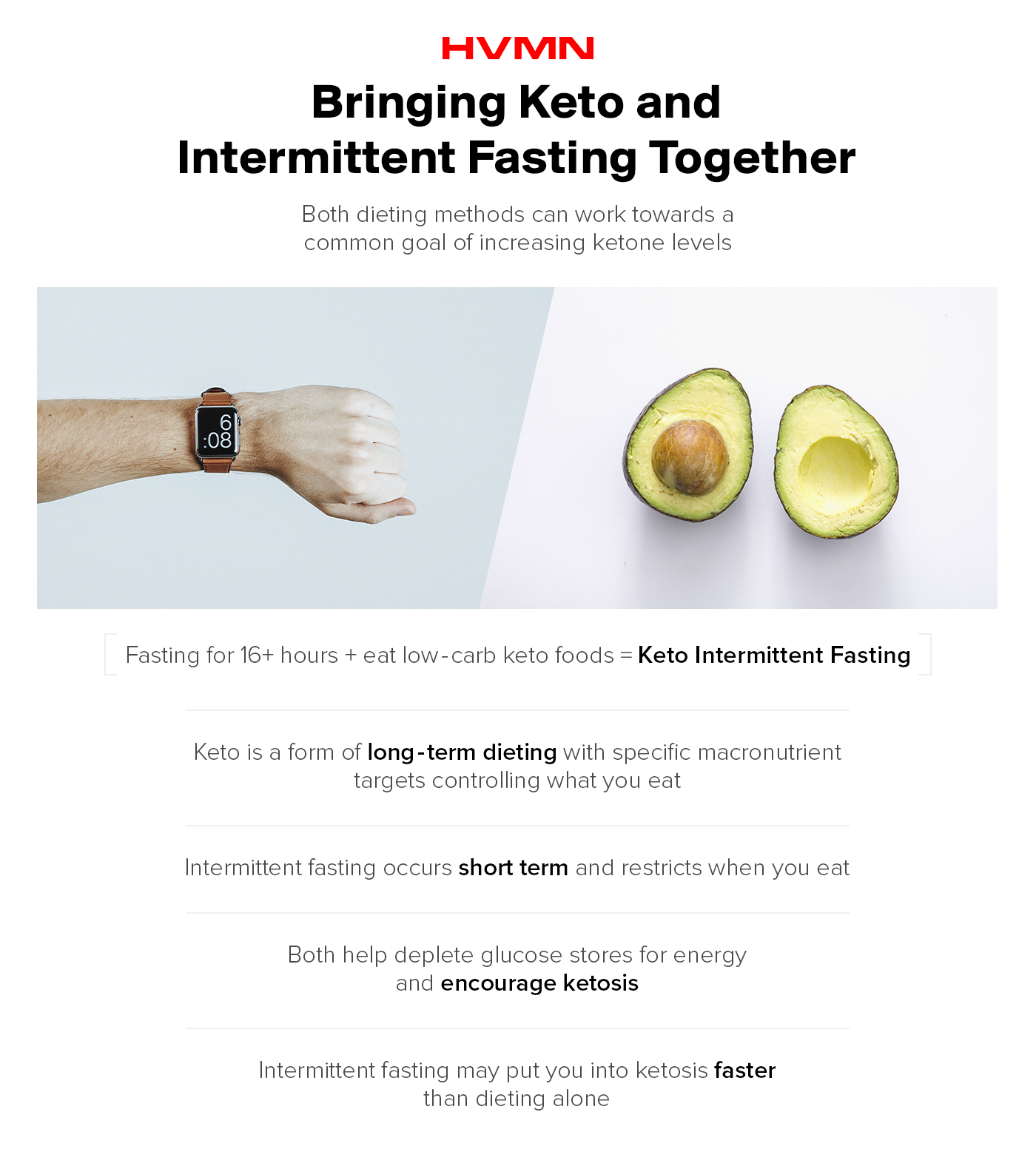 An image of a wristwatch and an avocado, representing the bringing together of keto and intermittent fasting