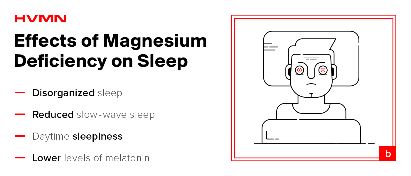 Magnesium deficiencies can negatively impact sleep.