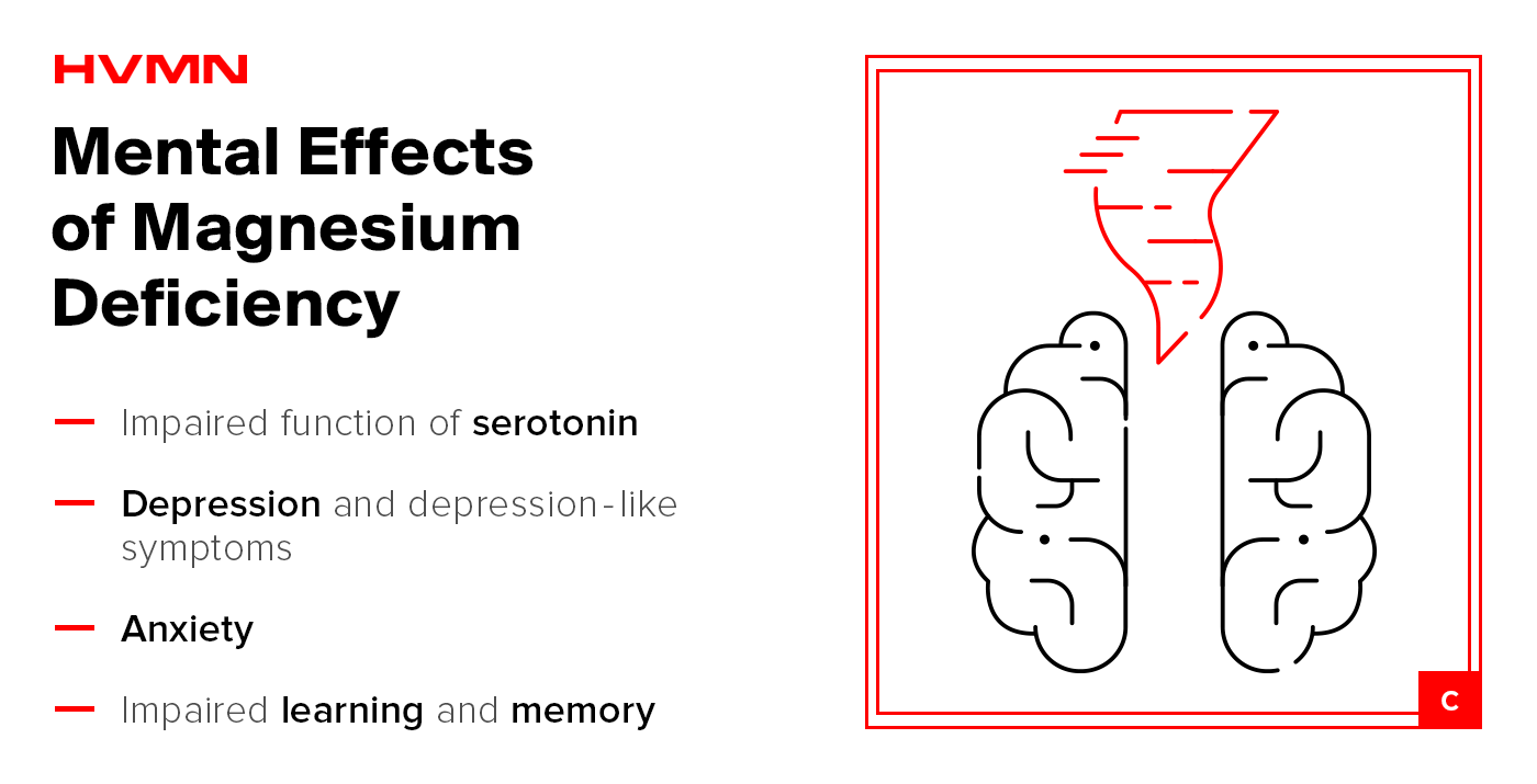 Magnesium deficiencies can lead to worse mental health and performance.