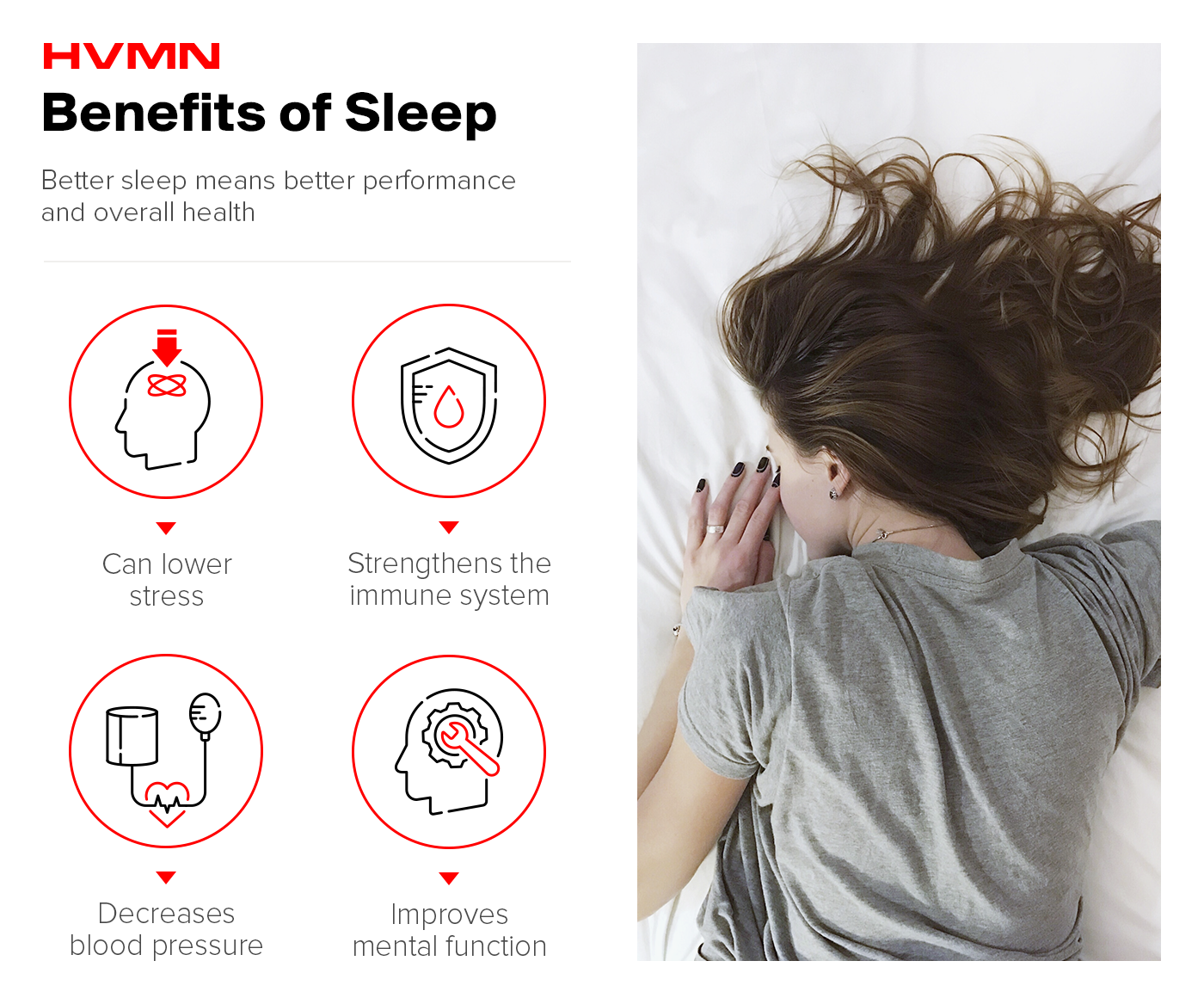 Illustrations of a brain, a drop of blood in a shield, a blood pressure monitor and a brain, showing all the benefits of sleep