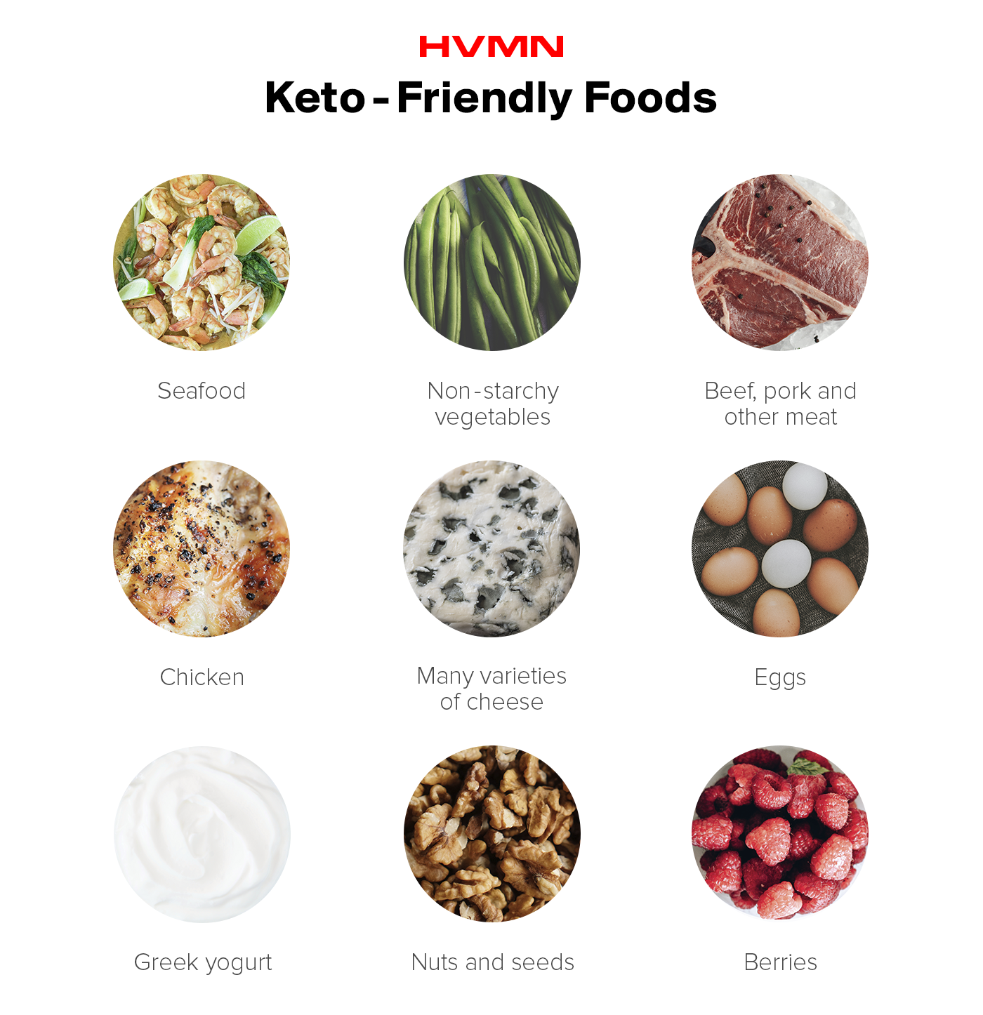 Images of keto-friendly foods, including meats and fish, eggs, nuts and cheese
