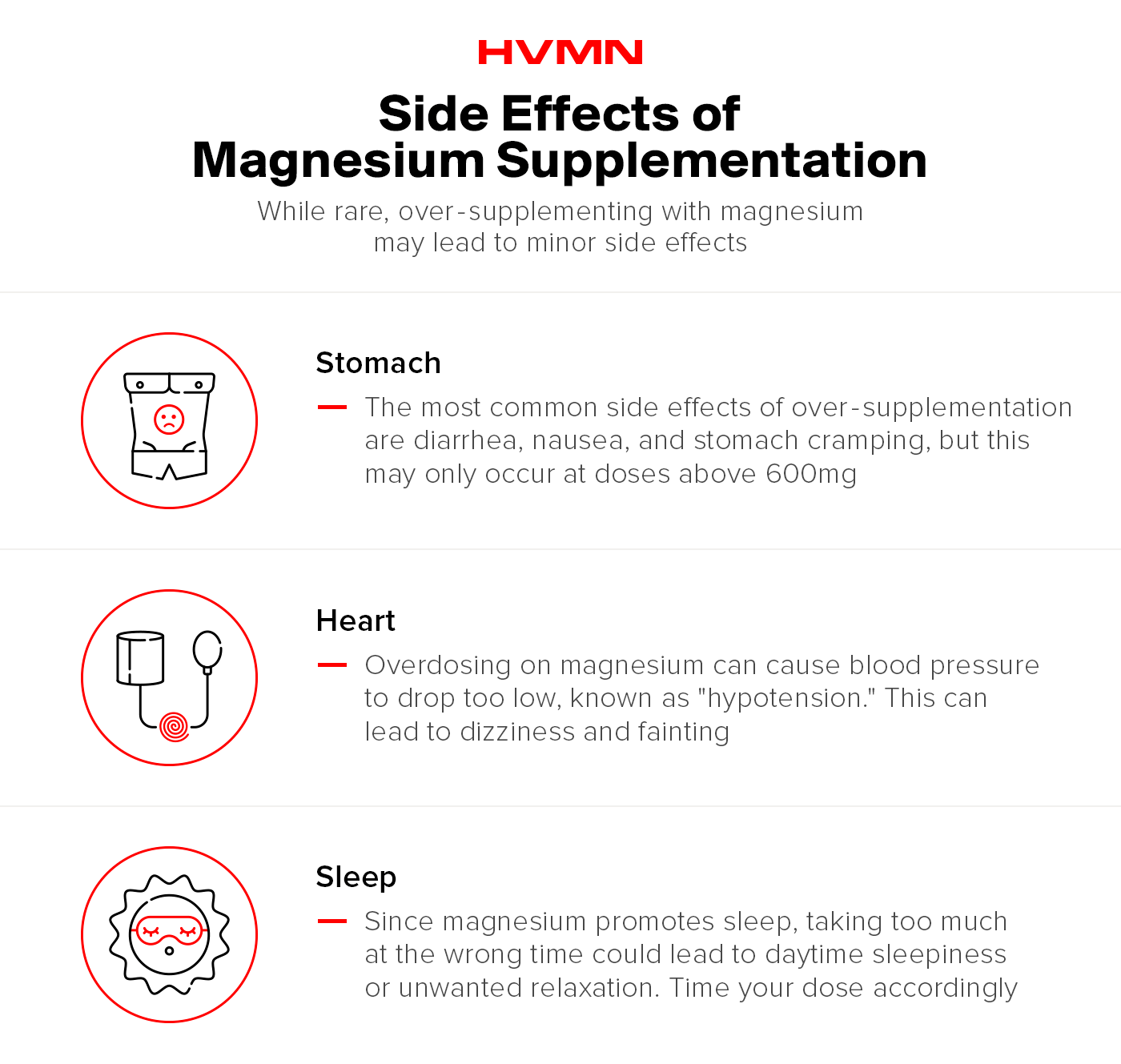 Potential side-effects of magnsium supplementation.
