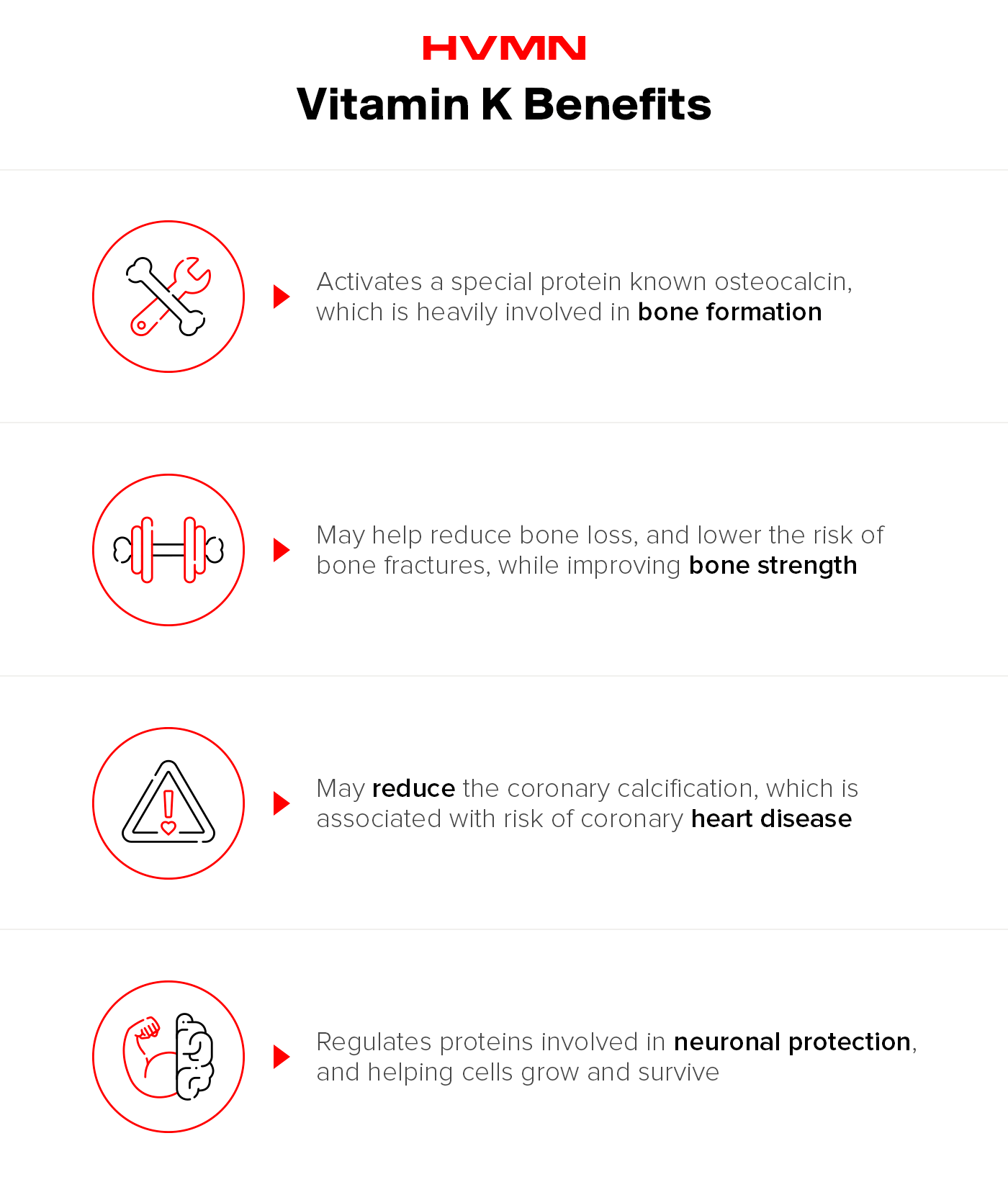 Illustrations of a bone and wrench, a dumbbell, a caution sign, and a brain with flexing arms, all showing the benefits of vitamin k